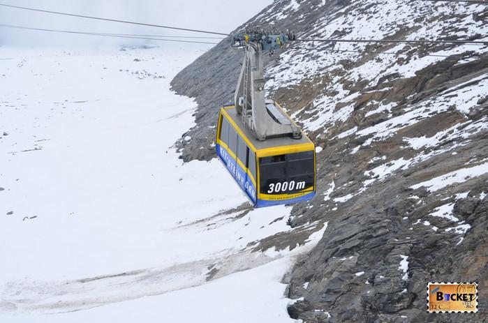 Telecabina Gipfelbahn