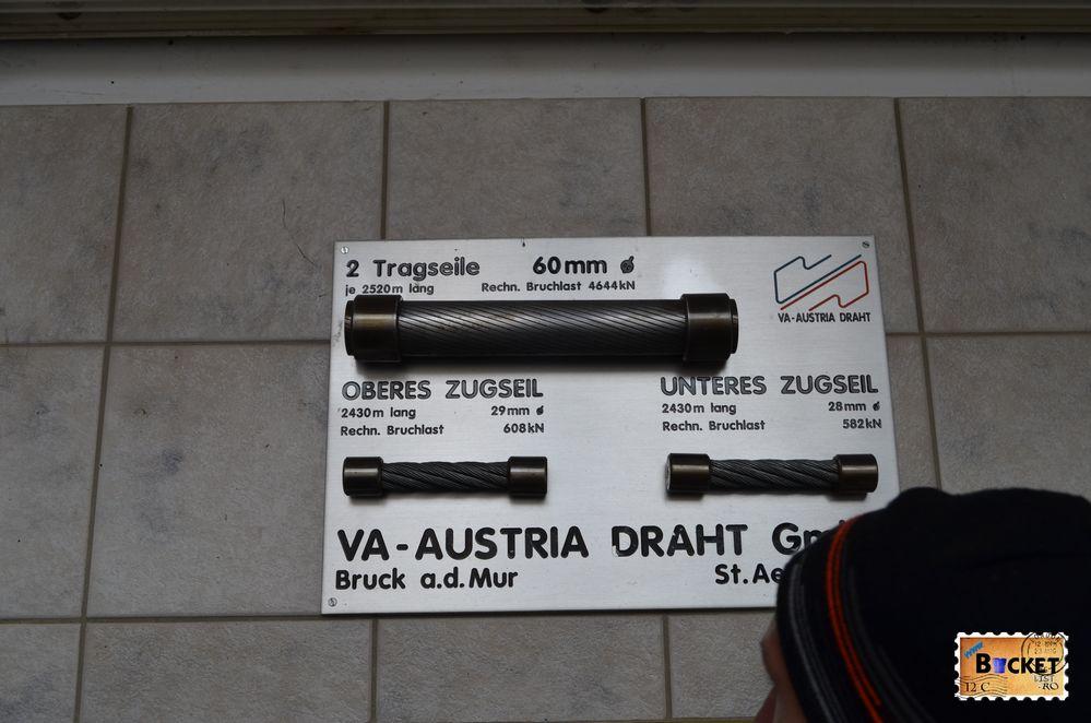 cabluri folosite la Gipfelbahn